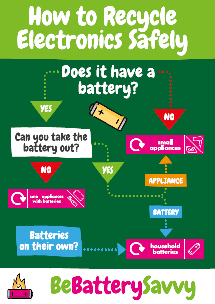 Be Battery Savvy New Campaign Is Launched Veolia Merseyside And Halton
