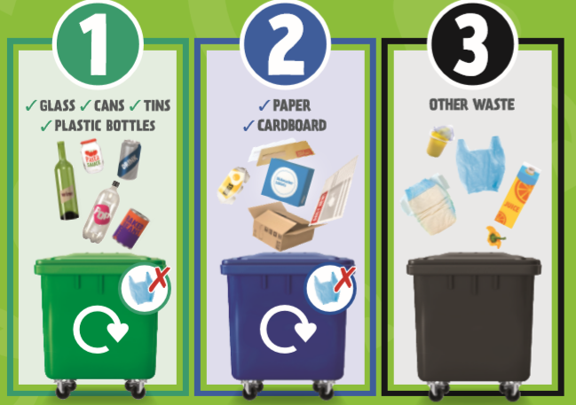 Your Waste and Recycling Collections at Flats | Veolia UK