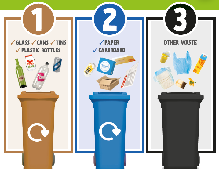 Your Waste and Recycling Service | Veolia Sheffield