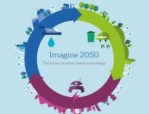 Veolia UK | Research Imagine industry in 2050