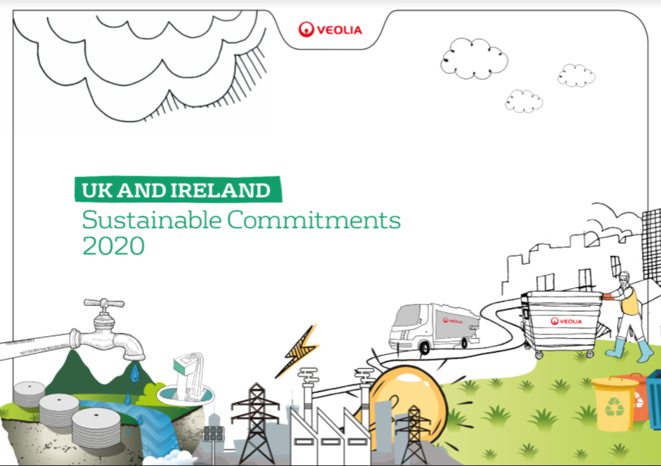 Sustainable Commitments