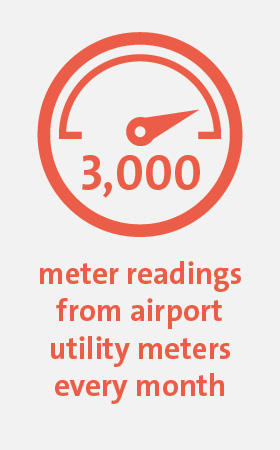 Veolia UK | Value for airports infographic 1