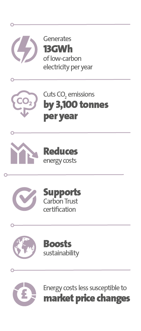 Veolia UK | Quorn case study key figure